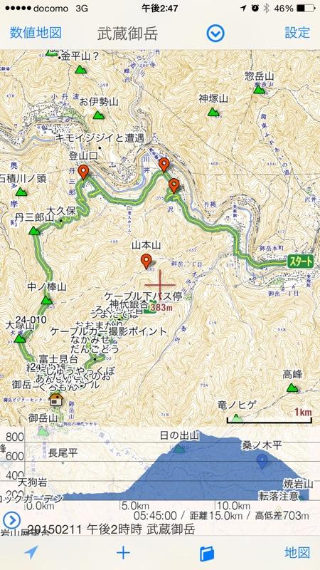 GPSの航跡