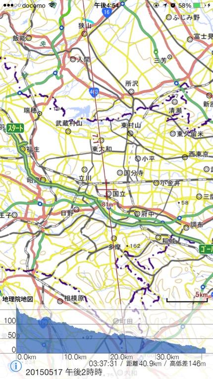 GPSデータ