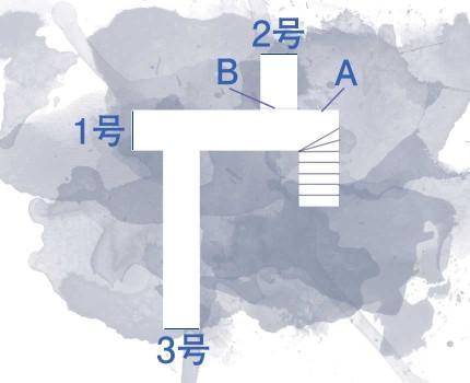 地下の地図。